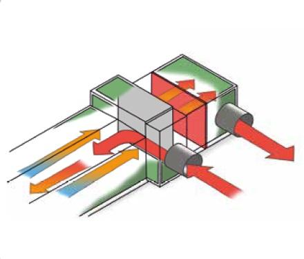 Obieg powietrza w blokach rekuperatora
